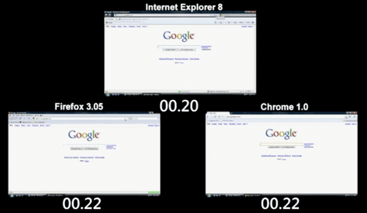 Internet Explorer Speed Tests