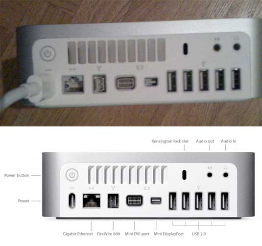 Mac Mini Comparison