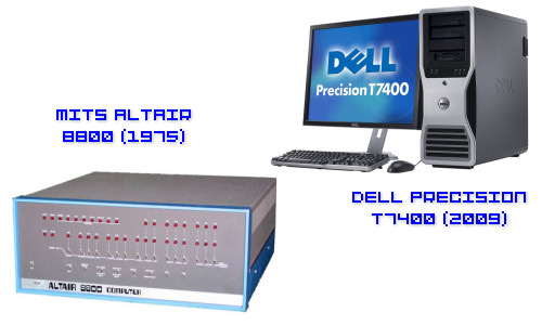 MITS Altair 8800 (1975) vs. Dell Precision T7400 (2009)