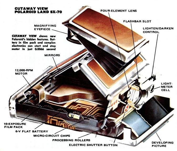 SX-70 cutaway view