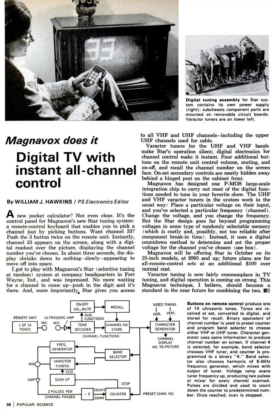 Early Digital Remote Control