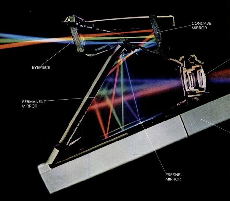 SX-70 light path